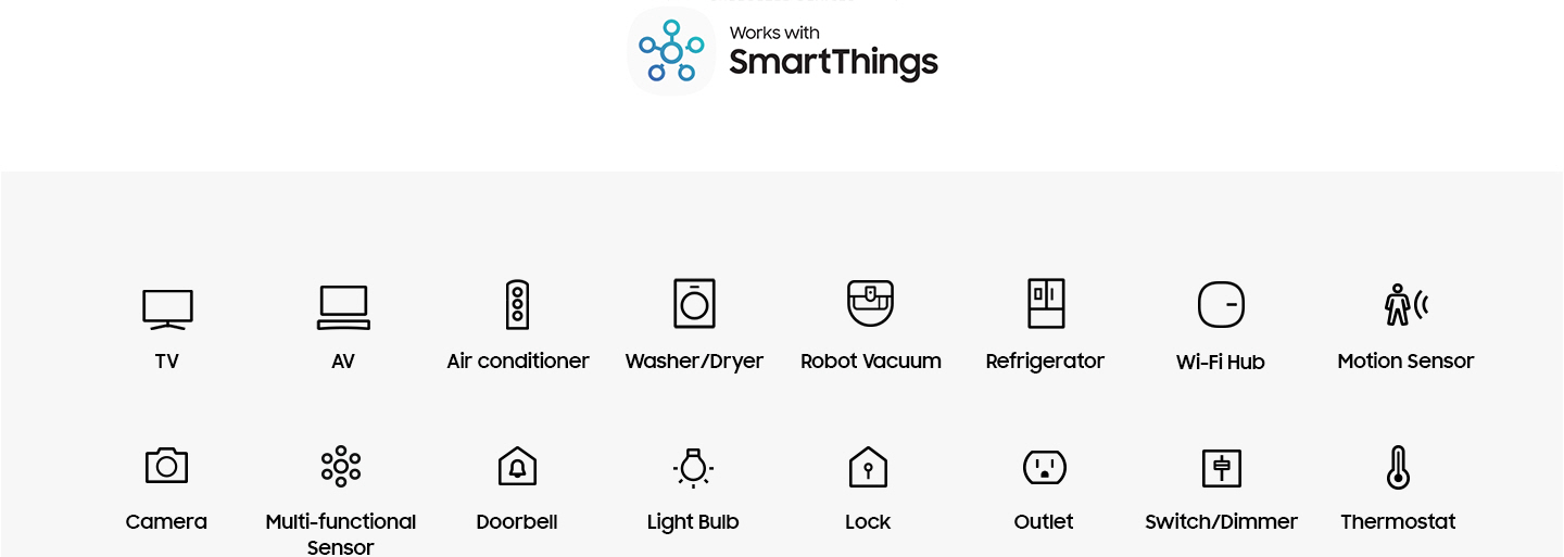 Smartthings Apps The Official Samsung Galaxy Site