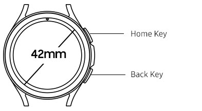 42mm Galaxy Watch4 Classic button position information