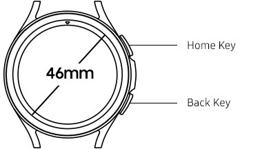46mm Galaxy Watch4 Classic button position information