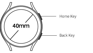 40mm Galaxy Watch4 button position information