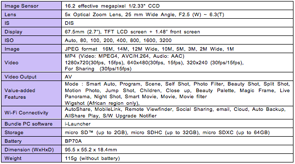 DV150F Product Specifications