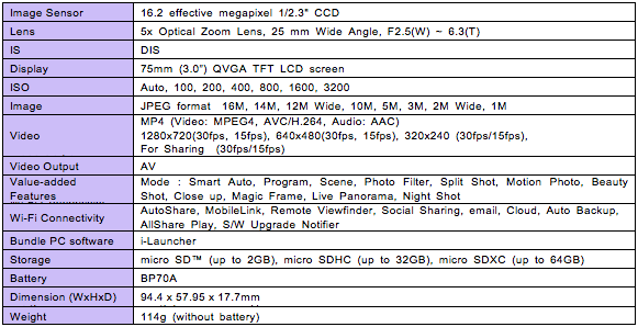 ST150F Product Specifications