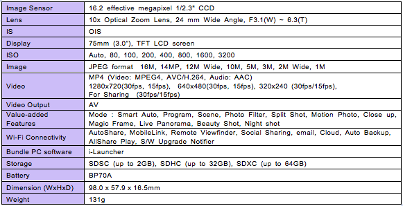 WB30F Product Specifications