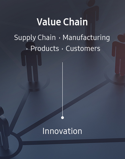 Sustainable business practices for supply chain