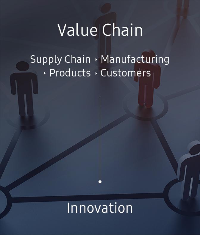 Strategy Sustainability Samsung US