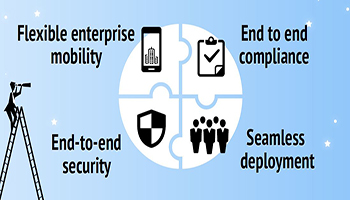 Mobile Security Compliance Tips
