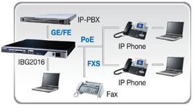 Router_networking_voice_data