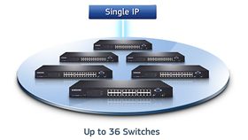 Switch_single_IP
