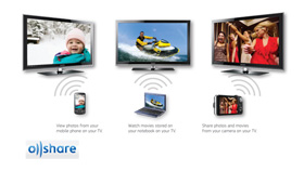 AllShare™ DLNA® Technology
