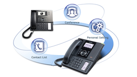 IP-Phone-Functionality