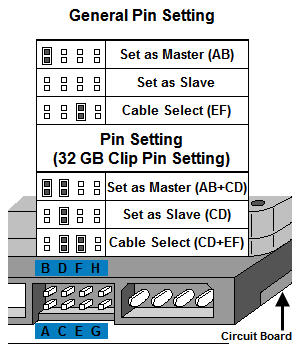 Samsung Jumper Setting