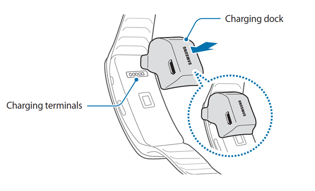 Connect charger